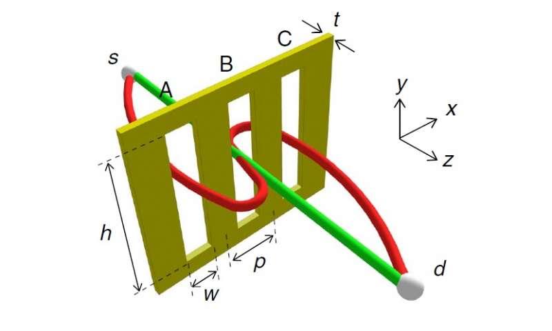光がとんでもない経路を通ることが3重スリット実験で実証されるの画像 2/2