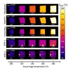 物理法則を覆す?一切熱を放たず「赤外線センサー」から逃れる物質の性質が明らかにの画像 2/3