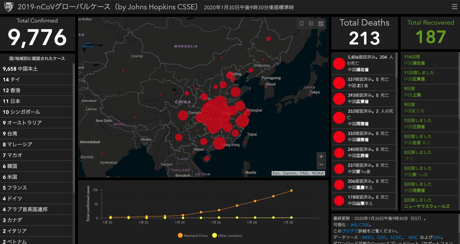 コロナウイルスの黙示録的な広がりをリアルタイムで追跡するサイトが公開の画像 1/3