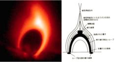 核融合できない星「褐色矮星」からスーパーフレアを観測!天文学者も困惑の画像 5/6