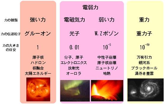 なんで原子核より高密度な「中性子星」が成立するの?「強い核力」の謎に迫るの画像 2/6