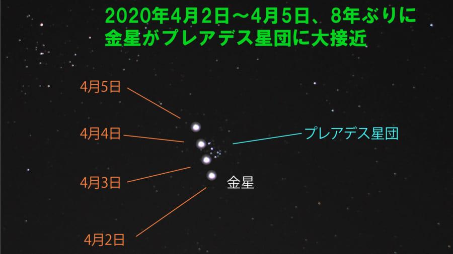 星のソムリエ®が選ぶ、今月の星の見どころベスト3【2020年4月】
