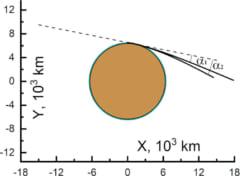 ツングースカ大爆発をもたらした小惑星はまだ太陽を回っている可能性の画像 5/5