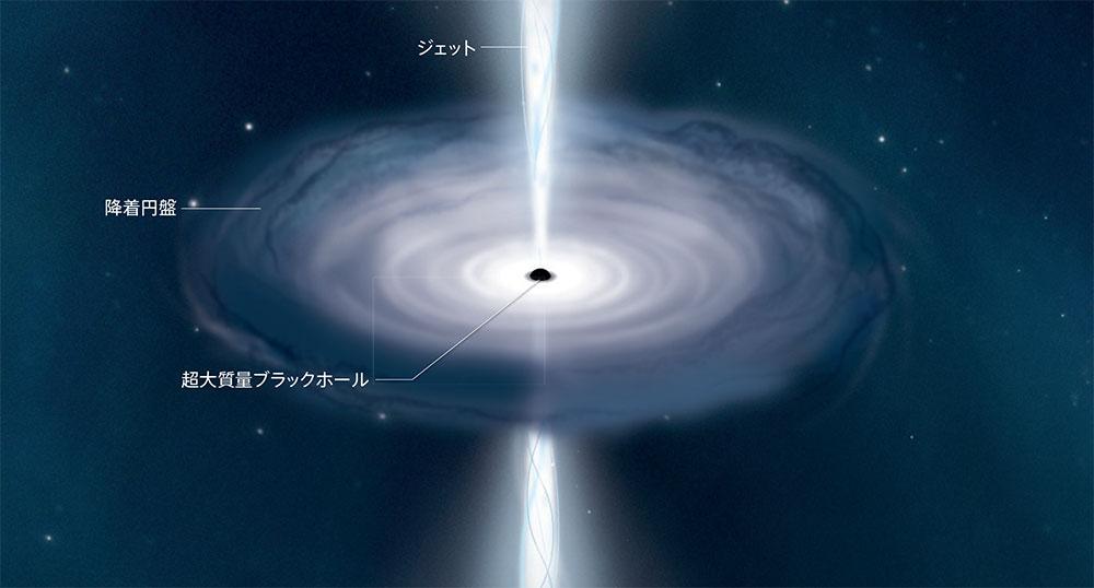 初期の宇宙に、現状の理論では説明できない「巨大クエーサー」が見つかる。 太陽15億個と同じ質量!?の画像 2/4