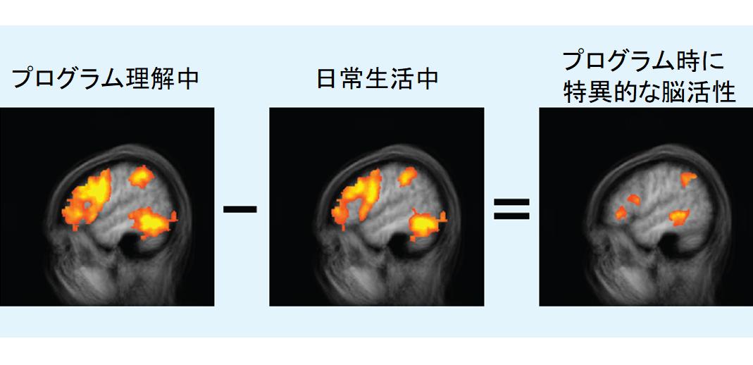 """プログラマーの脳は作業中に""""誰かの声""""を聞いていると判明! 数学力より音声理解力が重要の画像 2/3"""