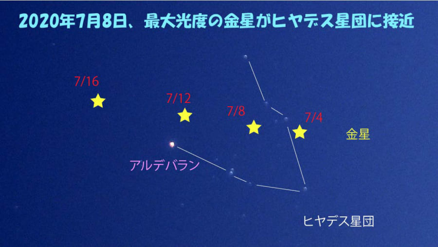 星のソムリエ®が選ぶ、今月の星の見どころベスト3【2020年7月】