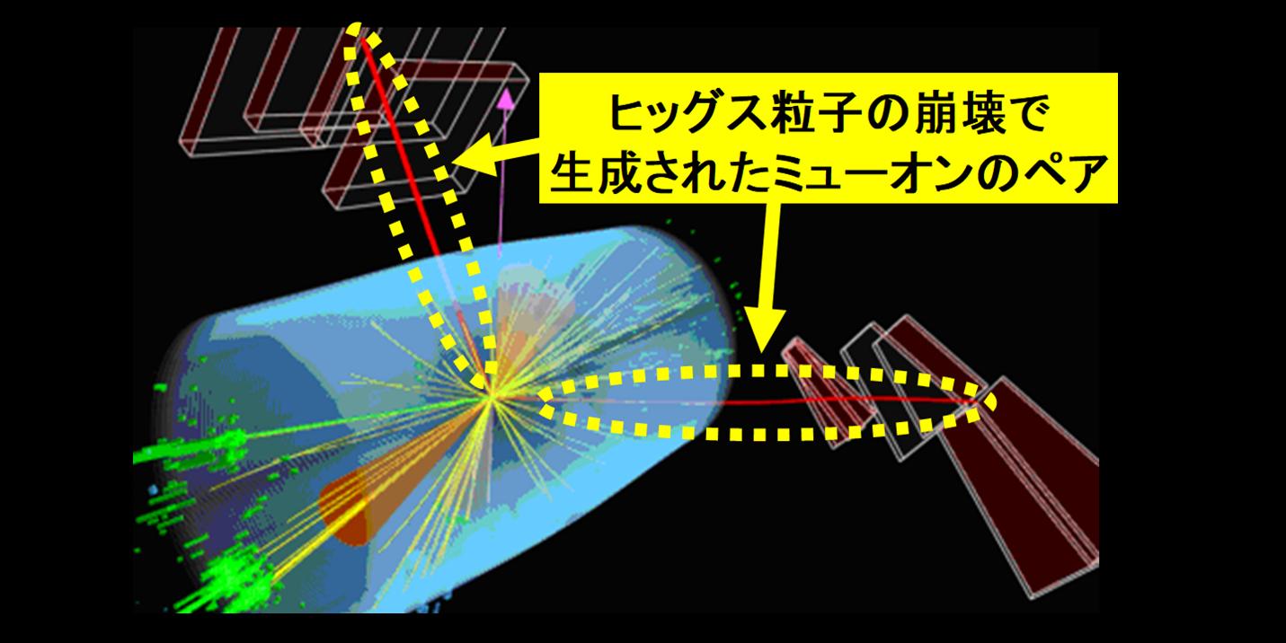 質量を与える素粒子「ヒッグス粒子」の崩壊により、電荷を持つ ...