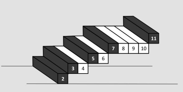 素数の階段