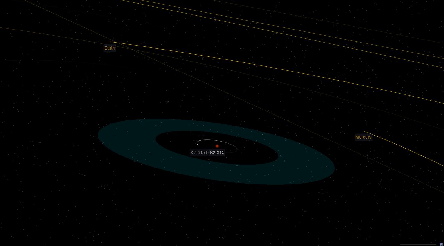 K2-315星系と太陽系の惑星軌道を重ねたイメージ。青色の領域はこの星系のハピタブルゾーン。