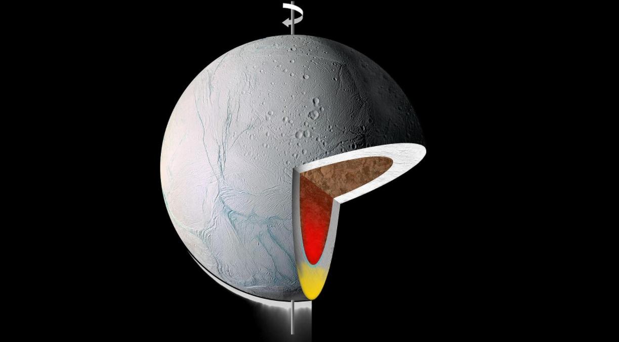 土星の衛星エンケラドゥスの内部想像図。