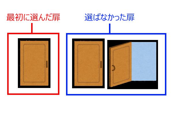 モンティ・ホール問題の3つの扉 2度目の選択