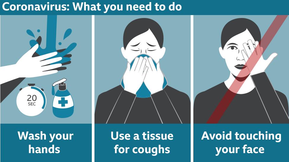 感染を防ぐために。手洗い、マスクの着用、素手で顔を触らない
