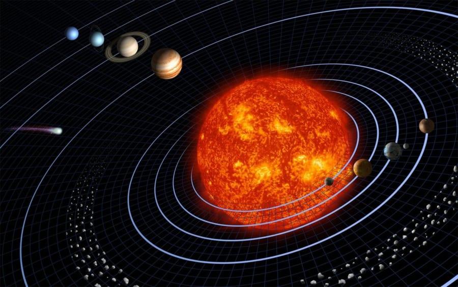 太陽系惑星軌道。