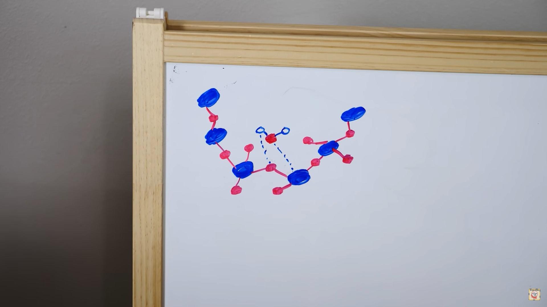 水分子中の酸素と水素がガラスの分子に結びつく