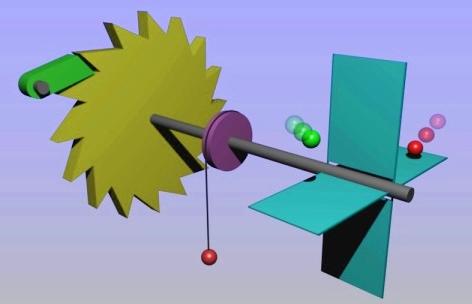 ファイマンがブラウン運動からエネルギーを取り出すのが不可能であることを説明するときに使った架空の装置。歯車のまわる方向が歯車の形と逆回転を防ぐ爪で決められている。このとき右側の帆にランダムに分子が衝突した場合、右向きの回転のみが発生し、中央にある滑車を動かして重りを持ちあげる仕事をするはずだった。しかしこの装置は熱力学の第二法則に反しているために実際には動かない