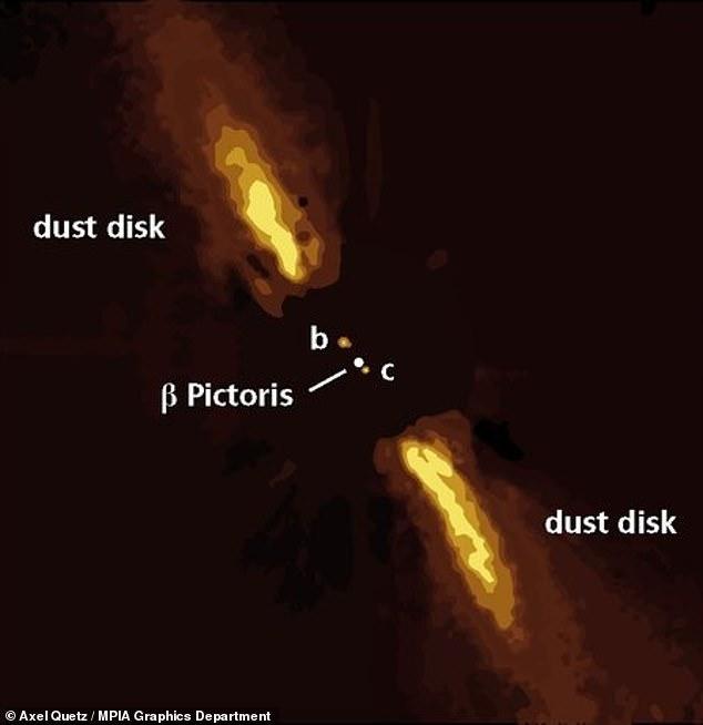観測データを元にがか座β星系を画像にしたもの。
