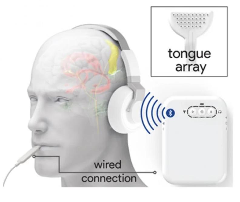 コントローラーによって2つのデバイスが舌と耳に刺激を与える