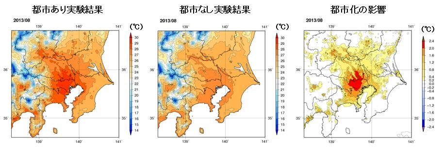 (左)関東地方における2013年8月の月平均気温の都市あり実験結果,(中)都市なし実験結果,(左)都市化の影響による月平均気温の変化:「都市あり実験」と「都市なし実験」の差