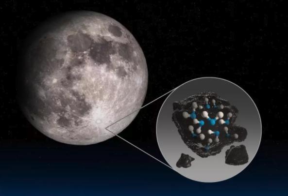 月面で水分子を発見