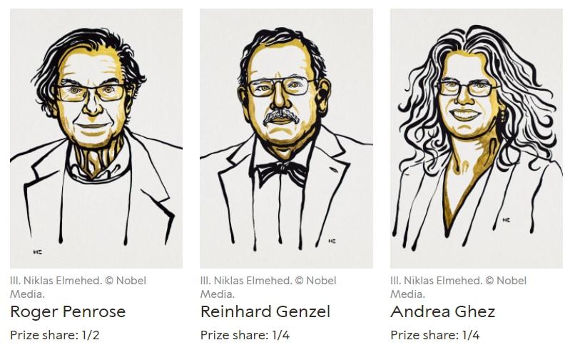 2020年ノーベル物理学賞を受賞した3人の肖像。