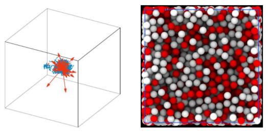 ガラスの分子シミュレーション。左は今回明らかになったガラスにおける分子の再配置運動。