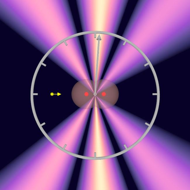 ゼプト秒測定の概略図。光子(黄色点)は、水素原子(赤点)の電子雲(灰色)から電子波を生成し、干渉縞(紫と白)を生み出します。
