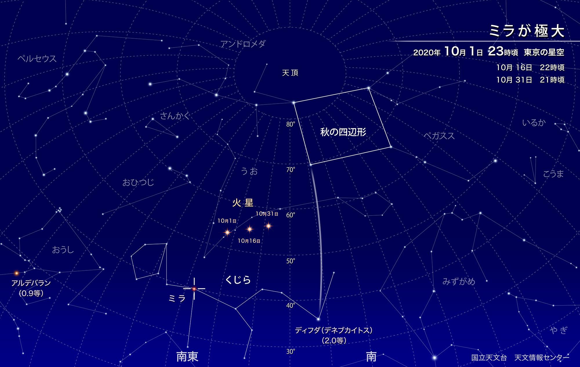 【速報】いま、くじら座の変光星、ミラが見えるぞ!の画像 2/4