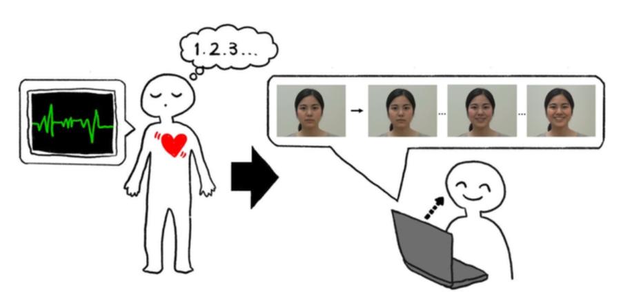 内受容感覚と表情模倣の関係を調査する