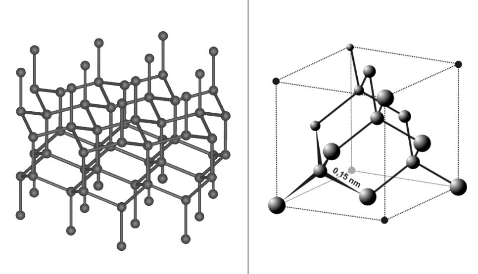 ダイヤモンドの2つの結晶構造。左がロンズデーライト。右が通常のダイヤモンドの立方晶。