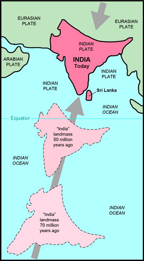 インド亜大陸の移動と衝突