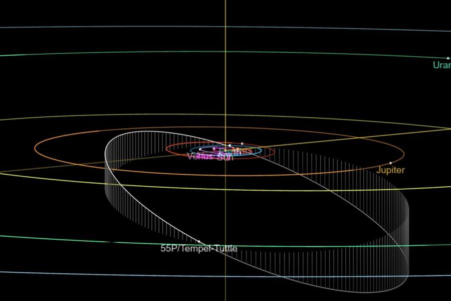 テンペル・タットル彗星の軌道