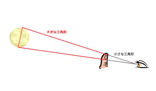 親指の爪と月の大きさが同じに見える時、目から指までの距離と月までの距離を測定できる。