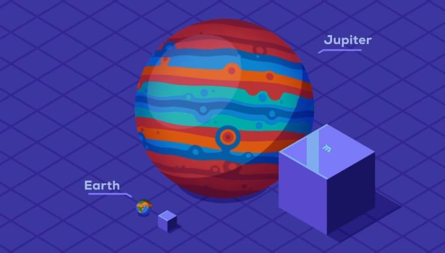 木星は地球の11倍の大きさ