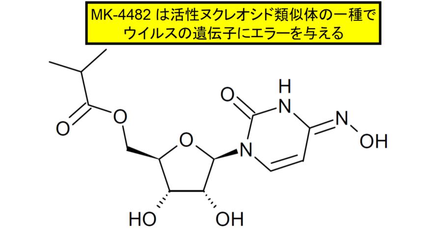 MK-4482はヌクレオシドの類似体でウイルスの遺伝子にエラーを起こさせる