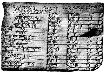 バビロニア人の計算表
