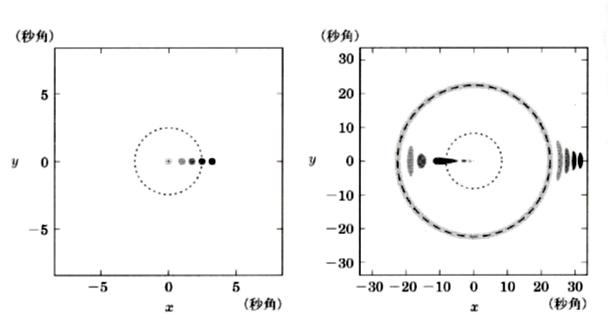 重力レンズ効果の説明図。