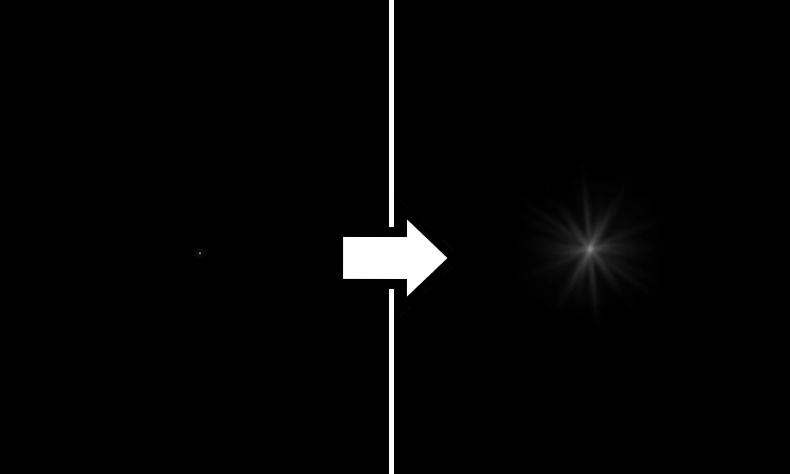 星は肉眼で実際に「・」ではなく「☆」に見える