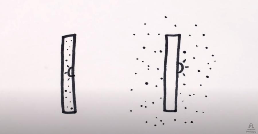 (左)細長い隙間から光源を見る , (右)細長い障害物越しに光源を見る