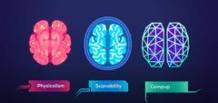 心のデジタル化は3つの前提の上に成り立つ