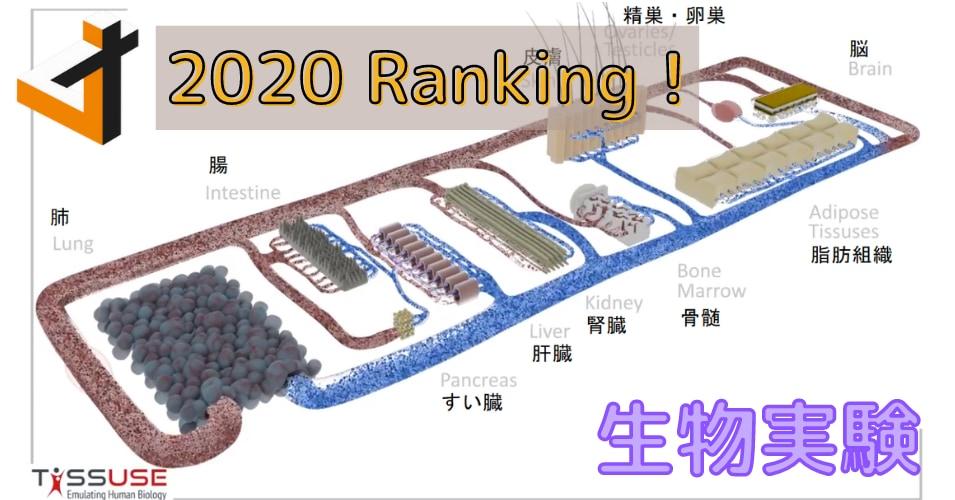 2020年の「マッドな生物実験」ベスト5