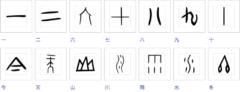 甲骨文字の一例