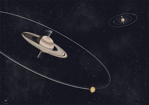 タイタンの移動と土星の傾きを描いたアーティストイメージ。