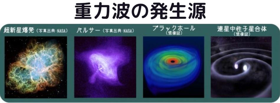 重力波はブラックホールの衝突などの「大事件」のメッセンジャーである
