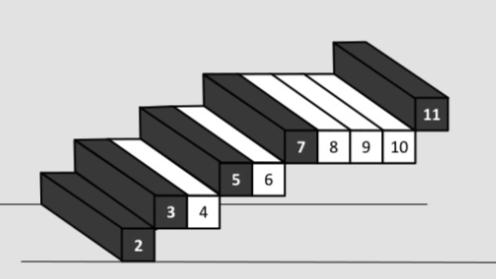 素数のイメージ