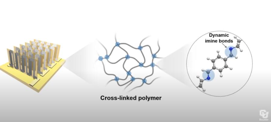 ベース素材となっているポリイミンはと熱電チップはまるでレゴブロックのように拡張が可能。