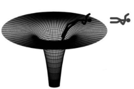 ブラックホールの中に入って人間が調査をすることは可能なのか?
