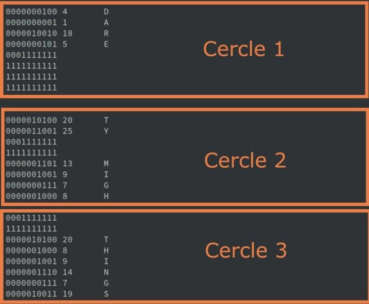 各バイナリーコードとアルファベットの変換。