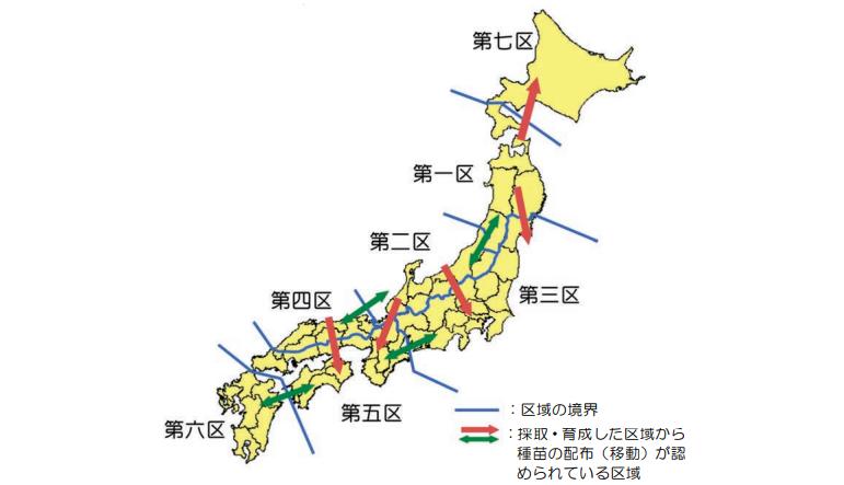 日本全国を7地域に区分して、種苗配布は同一区域内および隣接区域間の特定の方向にのみ認 められている。