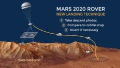 探査機は地形相対ナビゲーションに基づいて位置を調整していく。
