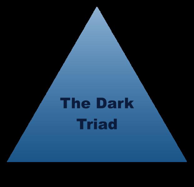 ダーク・トライアドの三角形。